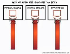 Why we keep the Sabbath Day Holy