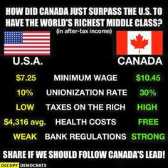 We know how to fix this...we just need to remove the corporations puppets.