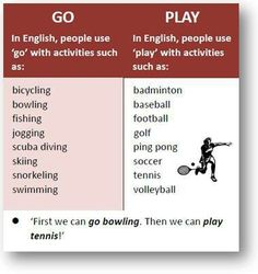 Go / Play and activities in English