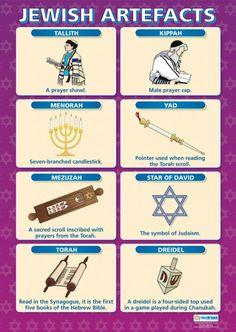 Jewish Artefacts Poster