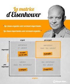 Gérez efficacement votre temps avec la matrice d'Eisenhower.