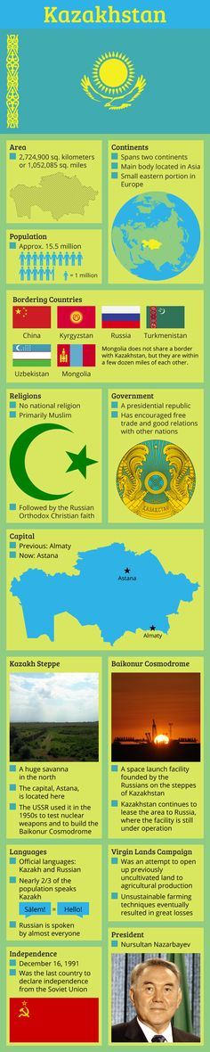 Infographic of Kazakhstan - Fast Facts Largest Countries, Countries Of The World, Travel Around The World, Around The Worlds, China Russia, Kazakhstan Travel, Central Asia, Asia Travel, Travel Destinations