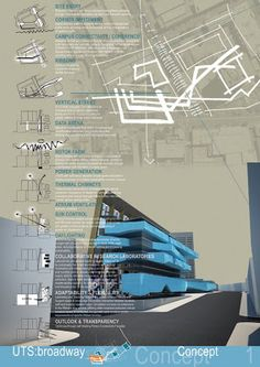 Design Ideas: UTS Broadway Design Competition
