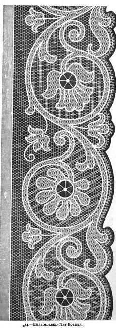 1875.  The Young Englishwoman.  Embroidery on net for edging.