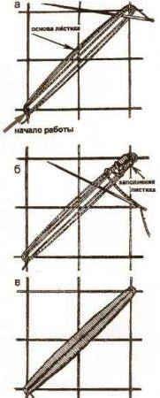 Схемы плетения. Рельефные листики.
