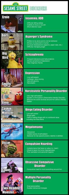 What's funny is that every child could be diagnosed with all of these, that's why you can't diagnose a child with a psychological disorder before they're eight. This is why Sesame Street is GENIUS, because it shows every aspect of child behavior, and in doing so, makes children feel normal.
