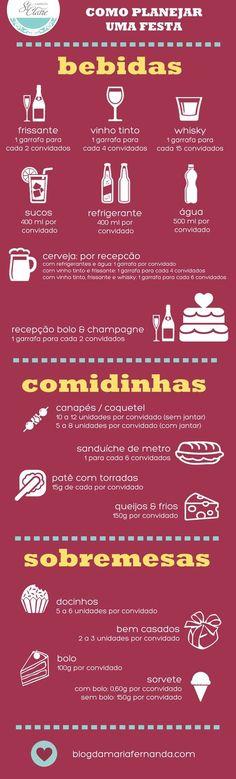 Quantidade de Bebidas, Comida e Doces para uma festa!   http://marionstclaire.com/quantidade-de-bebidas-comida-e-doces-para-uma-festa: