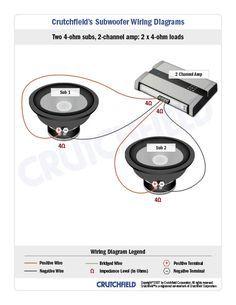 subwoofer box design, electronics projects, car audio, diagram, speakers