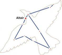 Draw a line through Orion's Belt toward the ruddy star