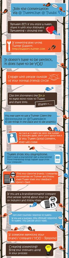 How To Use Twitter: A Simple Infographic@http://howtousetwitterfordummies.com/