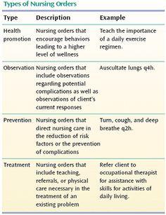 therapeutic communication - Yahoo Image Search Results Fundamentals Of Nursing, Behavior, Image Search, No Response, Communication, Encouragement, Exercise, Teaching, School