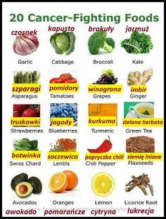 #PolishOnline #vegeterian #wegetarianin #jarosz #vegetables