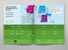 Media Economy Report Vol.5 on Behance