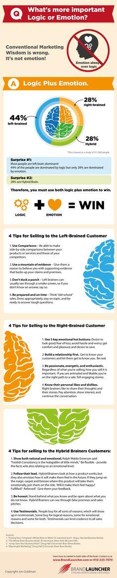 BrandLauncher | Emotion vs. Logic