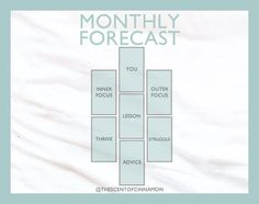 Monthly Forecast Tarot Spread Reading by TheScentOfCinnamon on Etsy