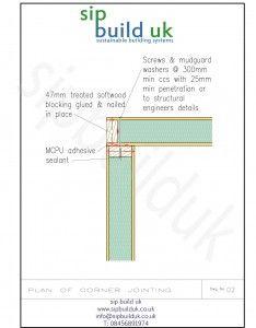 SIP Corner joint