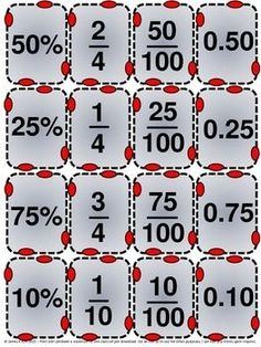 Decimals, Fractions and Percentages all in one for AFL Math Fraction Games, Math Games, Math Charts, Math Graphic Organizers, Kids Math Worksheets, Math Strategies, Math Fractions, Math Math, Math Word Problems