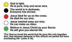 <b>Wordless</b> <b>book</b> words   My Jesus ♥♡♥♡   Pinterest