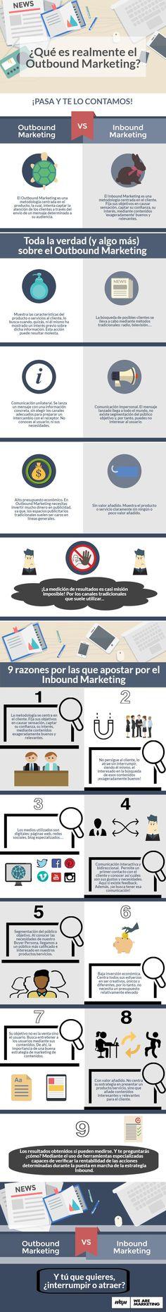 ¿Qué es realmente el Outbound Marketing?, ¿cuál es su funcionamiento habitual?, ¿en qué se diferencia del Inbound Marketing? #outboundmarketing #inboundmarketing