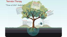 Narrative Therapy- Tree of Life Activity