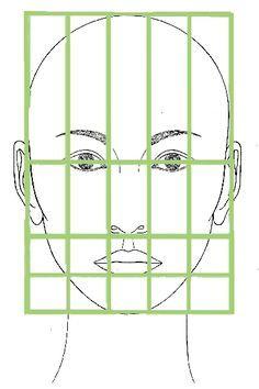 Para dibujar un rostro hay una serie de medidas y proporciones que se mantienen más o menos fijas independientemente de las característica...
