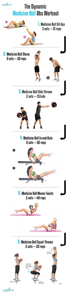 Medicine-Ball-Abs-Workout-Infographic