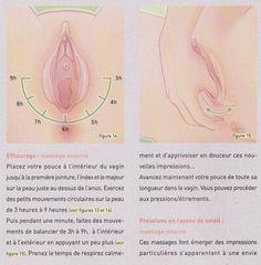 massage-perinee - Recherche Google