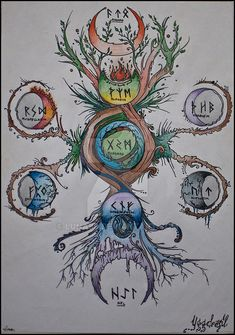 1. Vista sucks ass, my scanner is dead - that's the reason why I submit just a poor photo of this drawing. 2. I'm interested in mythology, but not the runes, so those from my drawing are based on t...