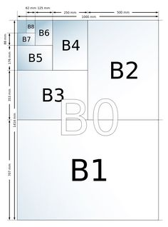 B size illustration - Formát papíru – Wikipedie Logo Design Tips, Graphic Design, Paper Sizes Chart, Presentation Board Design, Weight Charts, Photoshop Illustrator, Technical Drawing, Bookbinding, Infographic