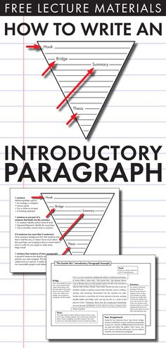 How to Write an Introductory Paragraph, FREE Slides + Handout, Model Intro. Four-Step Introductory Paragraph Format – free slides & handout to teach essay writing Academic Writing, Teaching Writing, Writing Help, Essay Writing, Teaching English, Teaching Resources, Paragraph Writing, Writing Practice, Apa Essay