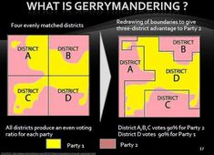 Printables Gerrymandering Worksheet this is the best explanation of gerrymandering you will ever see posts i love and read more