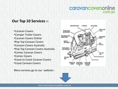 Top 10 Services of Caravan Covers Online in ALL Australia