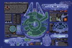 "Star Wars - Movie Poster - The Millennium Falcon (Details & Schematics / Blueprint / Cutaway) (Size: 40"" x 27"") from Posterstoponline Disc: Affiliate Link"