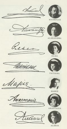 Signatures of Last Russian Imperial Family.