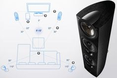 The Upgrade Guide: Home Audio System Upgrading From Entry Level to Prosumer