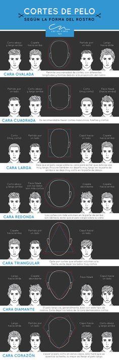 Cortes de pelo según la forma del rostro   Carlos Nieto