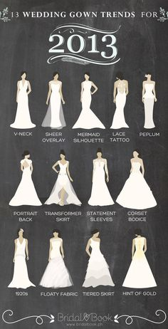 Wedding Dress Styles Chart All About Wedding Dresses Idea with regard to Good Wedding Dress Styl Wedding Robe, Wedding Dress Types, Wedding Dress Trends, Wedding Gowns, Lace Wedding, Perfect Wedding, Dream Wedding, Fashion Terms, Gq Fashion