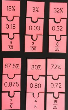 Fraction, Decimal, Percent Cut-Out Puzzle - Students cut out the puzzle pieces and match them together. Could be used as a cut out activity or be pre-cut and used as a standard card sort.