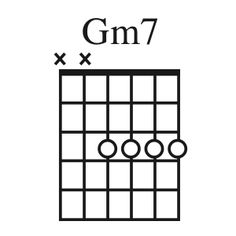 Gm7 chord open position
