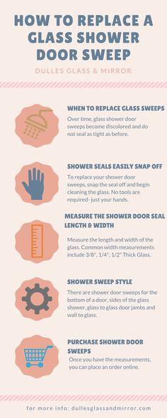 Glass shower door sweeps keep water inside your frameless shower enclosure. Shower door sweeps and seals need to be replaced every so often. Frameless Shower Enclosures, Frameless Shower Doors, Glass Shower Doors, Glass Door, Shower Door Seal, Shower Door Hardware, Corner Shower Doors, Door Sweep, Door Seals