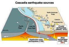 West Coast Earthquake Fault Lines - Bing Images