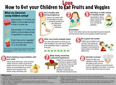 How to get your children to love fruits and vegetables. Contest Entry. #infographic