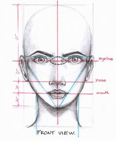 * Head & Face & Skull * 8 (faces to draw tips) Sketches, Croquis, Draw, Sketch, Sketching