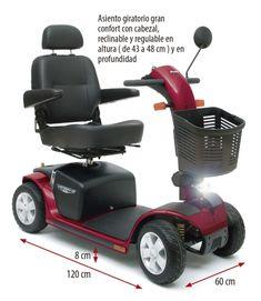 29 Ideas De Scooter Para Discapacitados Baratos 91 498 07 53 Scooter Electrico Scooter Discapacitados