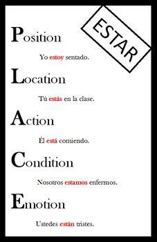 ser y estar | Images for Spanish Class :) | Pinterest | Spanish