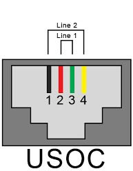 Apc USB to RJ45 Cable Pinout Rj11 cable wiring diagram