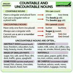 Countable and Uncountable Nouns (Grammar)