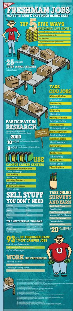 Know which options fit you. Beat the 'prior work experience' hurdle post-college by working while in class. You can do this! Freshman Jobs: How to Earn and Save Cash in College [INFOGRAPHIC] #college
