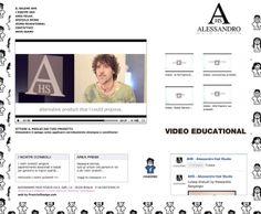 Sito AHS Alessandro Hair Studio