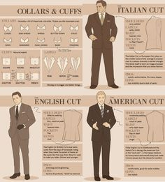 A Practical Fashion Picture Dictionary Using Infographics – Digital Citizen Fashion Terminology, Fashion Terms, Picture Dictionary, Fashion Dictionary, Mens Fashion Suits, Mens Suits, Groom Suits, Groom Attire, Suit Guide